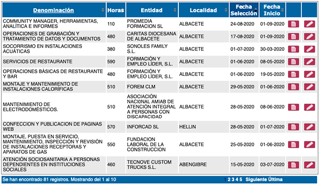 Listado de cursos SEPECAM