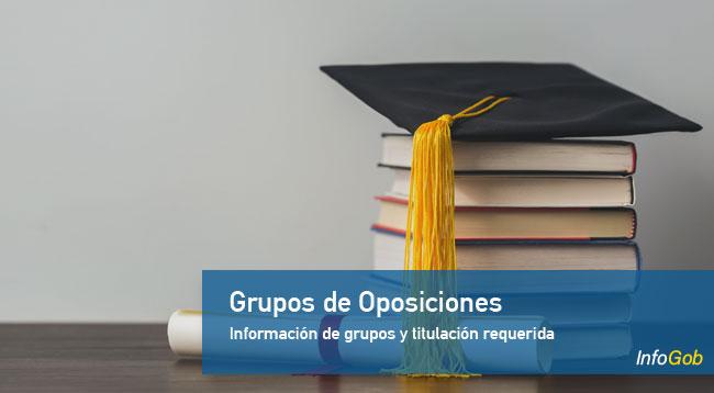 Clasificación Grupos de las Oposiciones